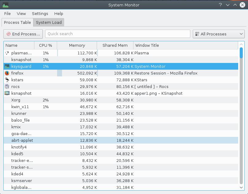 super popular 012e7 15757 Screenshot. KSysGuard is the Plasma Task ...